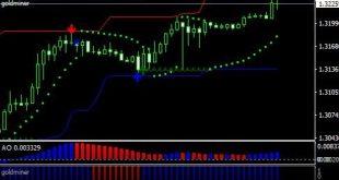 reversal diamond indicator fix ex4 non repaint signals arrow