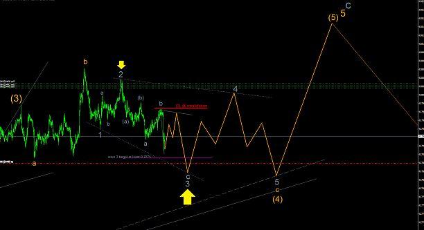 Elliott wave pattern recognition mt4