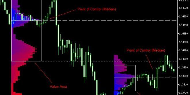 volume momentum indicator mt4