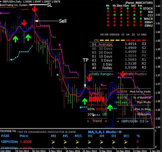mt4 trend indicator free