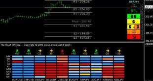 spread monitor indicator mt4