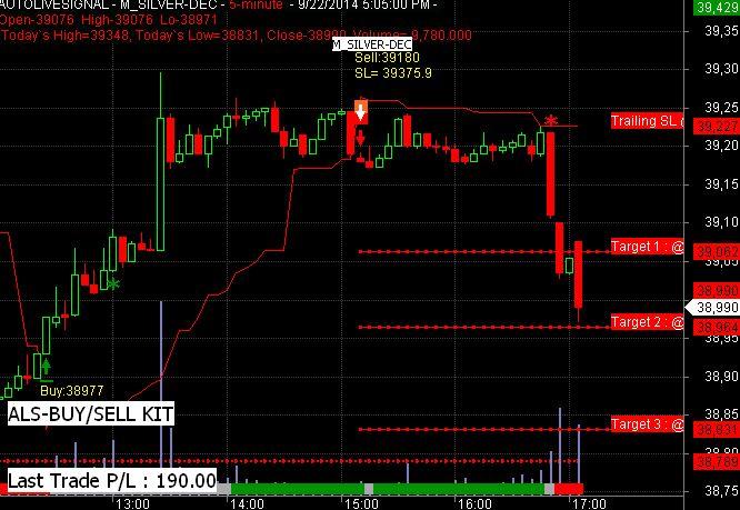 ultimate buy sell secret forex indicator