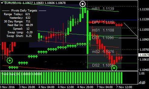 wave trend indicator mt4 free