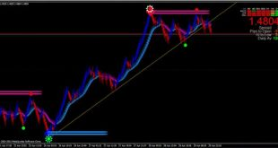 non repaint swing indicator mt4